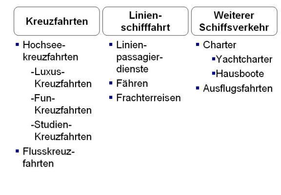 grafik schiff_1